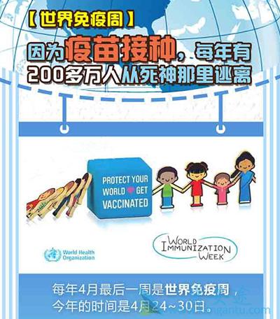 【世界疫苗周】简单粗暴!一分钟了解HPV疫苗的种种疑问
